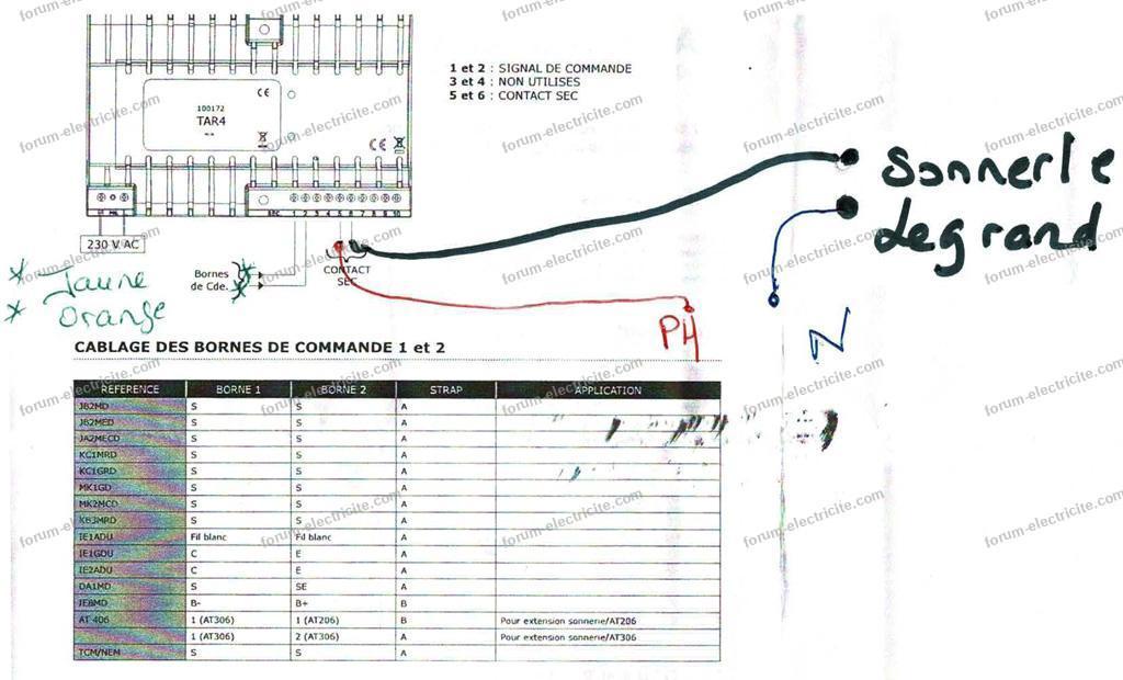schéma branchement Kit audio Aiphone DBS-1AP