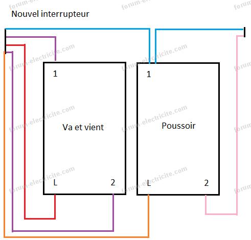 schéma branchement nouvel interrupteur