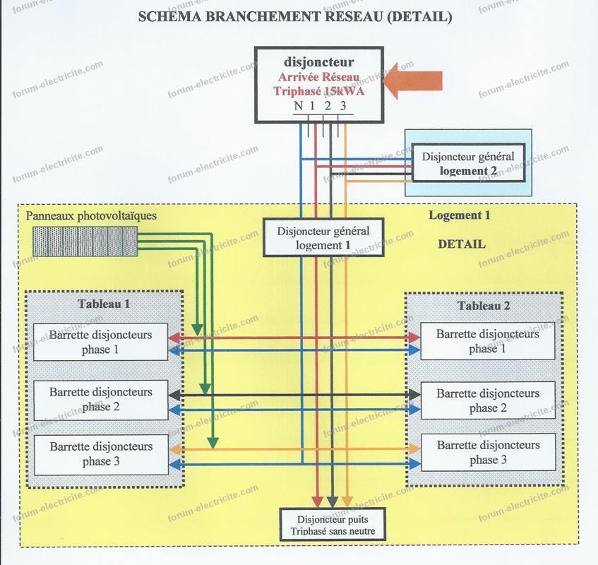 schéma branchement réseau détail