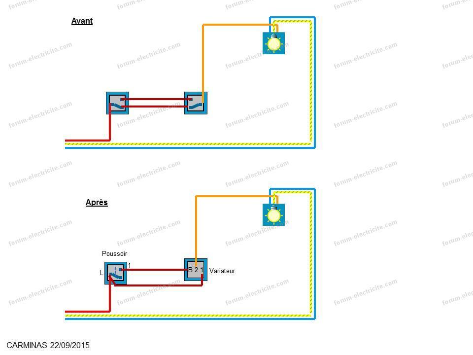 schéma branchement électrique variateur