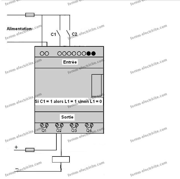 Schéma électrique câblage automate