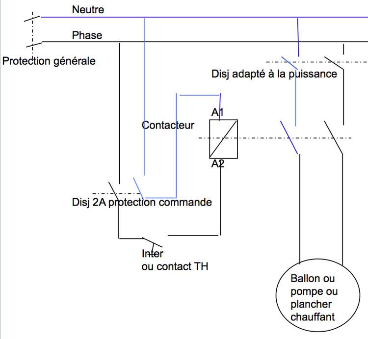 schema cablage chauffage electrique au sol
