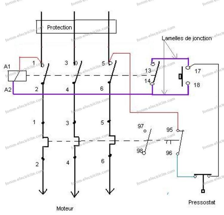 schéma câblage contacteur Télémécanique