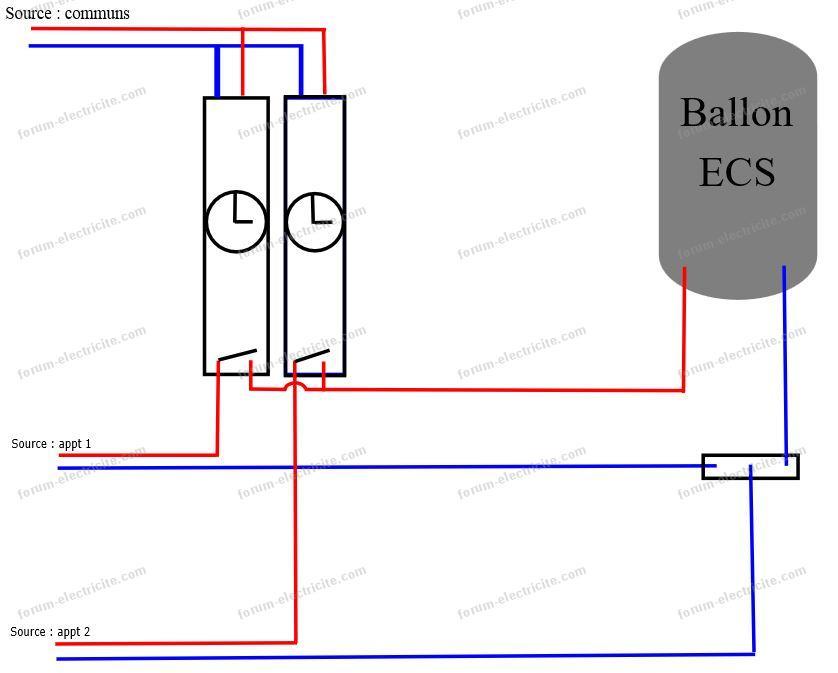 schéma câblage ECS