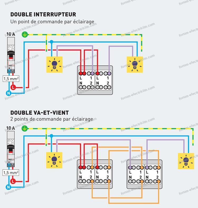 Schéma câblage interrupteur double