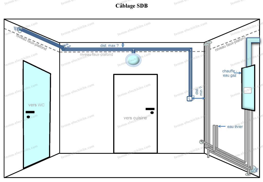 conseils travaux Électricité - normes et cheminement des ... - Cablage Salle De Bain