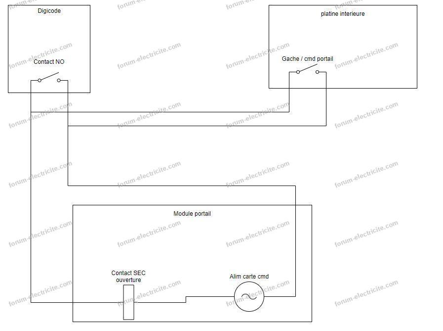 schéma câblage visiophone et digicode