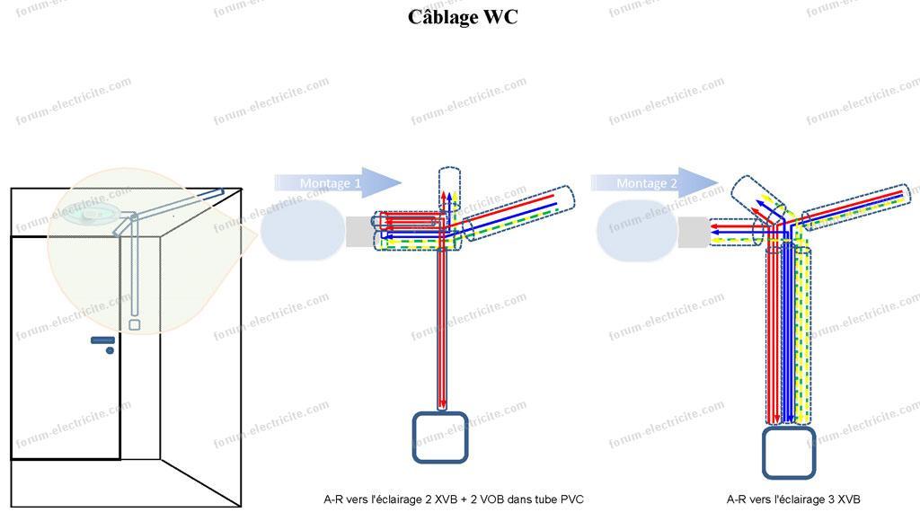 norme ouverture porte wc nf dtu plomberie sanitaire pour btiments les wc best colbocannex. Black Bedroom Furniture Sets. Home Design Ideas