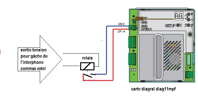 Branchement visiophone 12 - Fonctionnement d un portail electrique ...