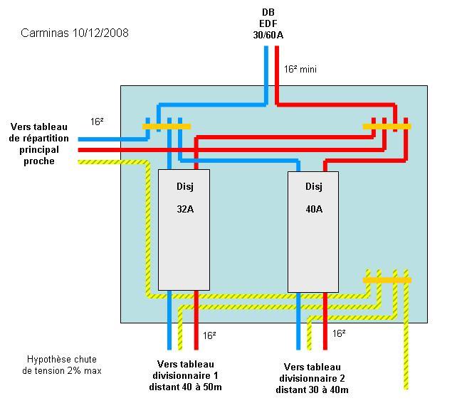 Chauffage Electrique Maison Le Circuit Lectrique Maisons Vivre