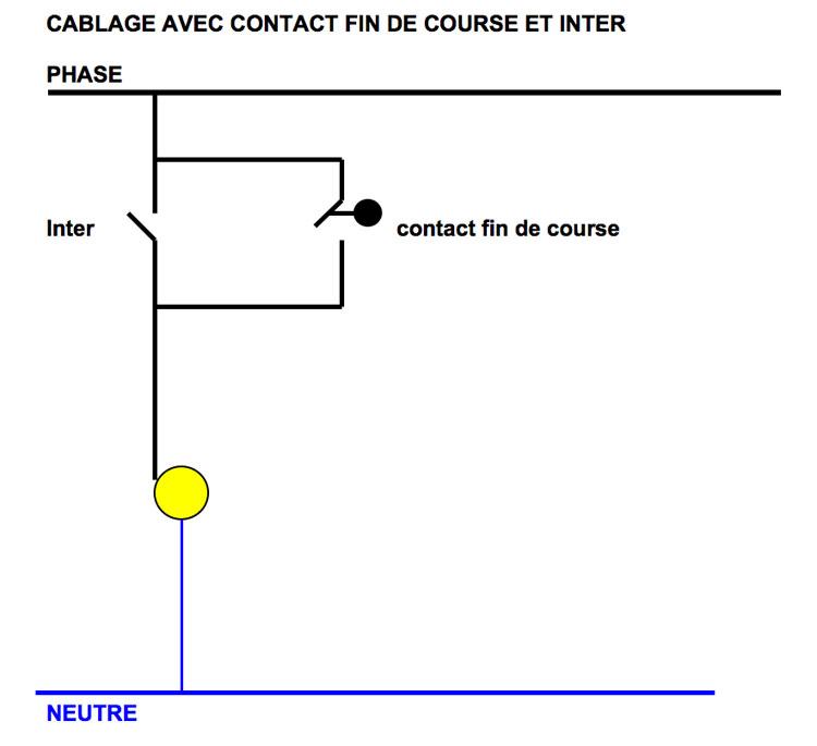 schema contact fin de course