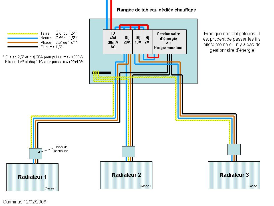 Raccorder thermostat programmable sch ma de c blage installation lectrique - Thermostat radiateur chauffage central ...