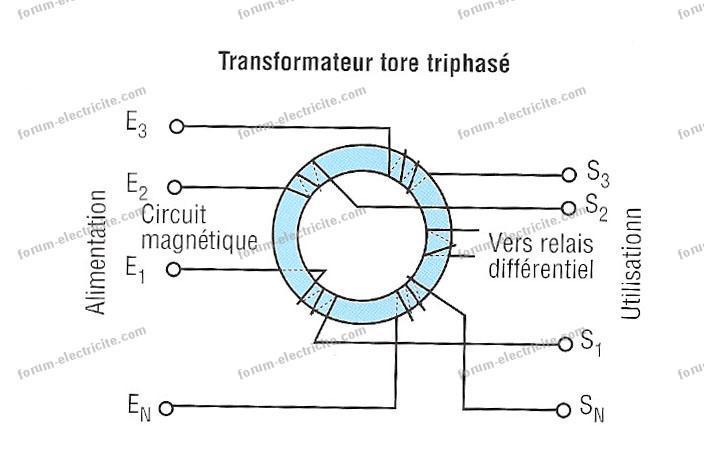 schéma DDR triphasé
