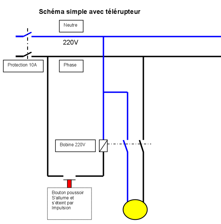 Schema circuit lumiere simple - Schema electrique lumiere ...