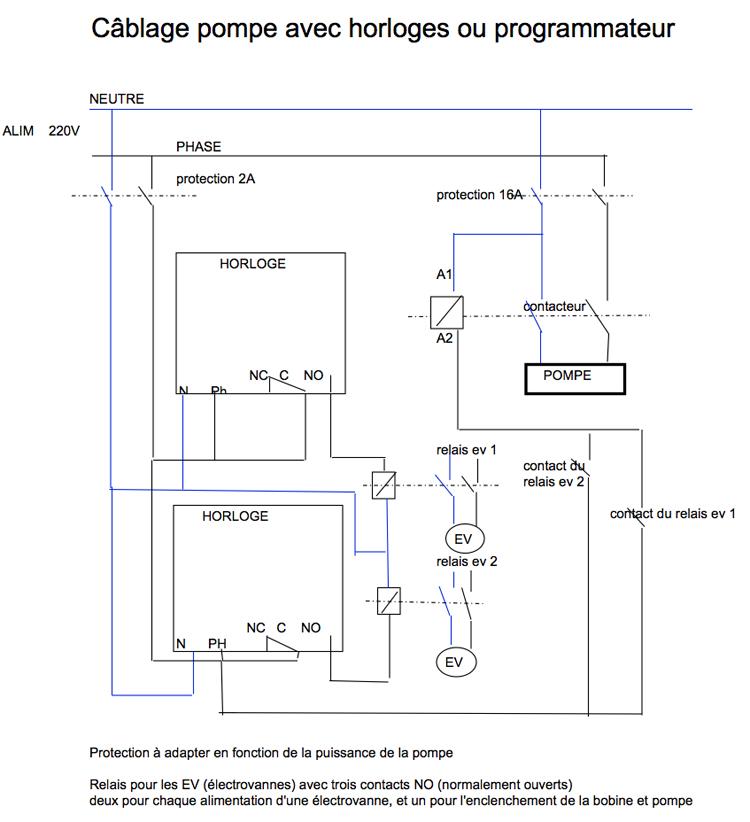 Schema branchement pompe