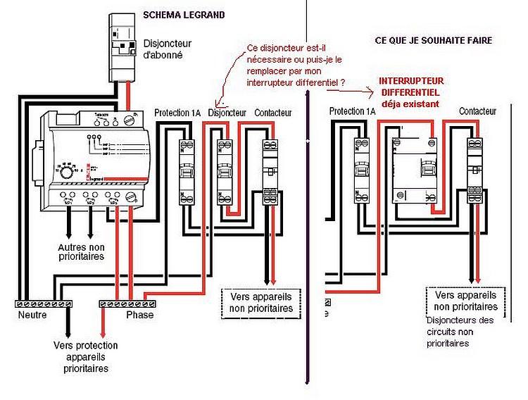questions r u00e9ponses site de bricolage en  u00e9lectricit u00e9 protection d u00e9lesteur
