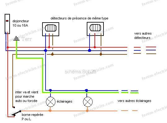 schéma détection éclairage portail