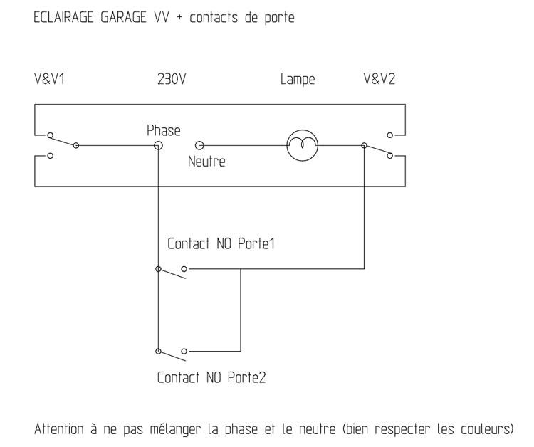 Schema electrique moteur porte de garage - Porte garage electrique ...