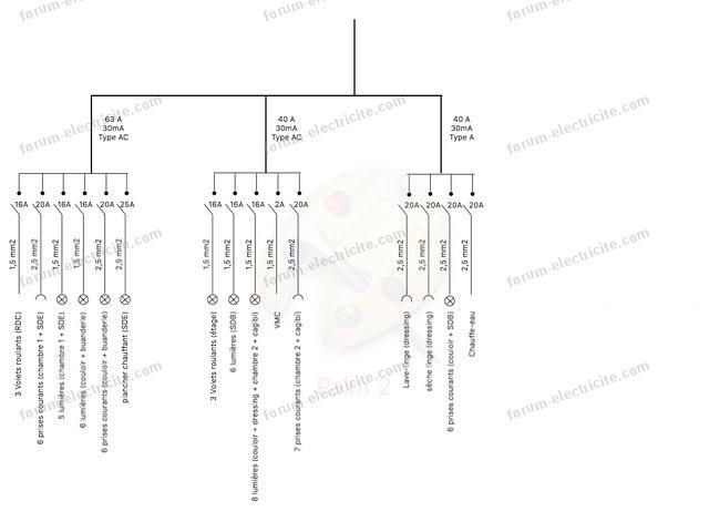 schéma électrique 17098