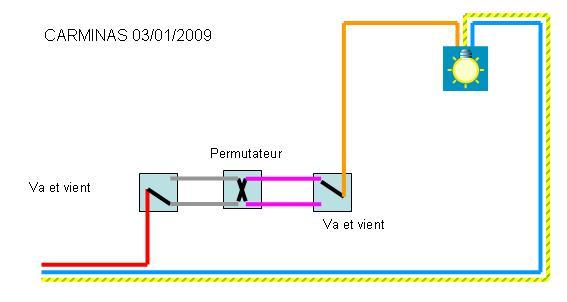 forum lectricit sch ma clairage couloir 3 interrupteurs et 3 lampes. Black Bedroom Furniture Sets. Home Design Ideas