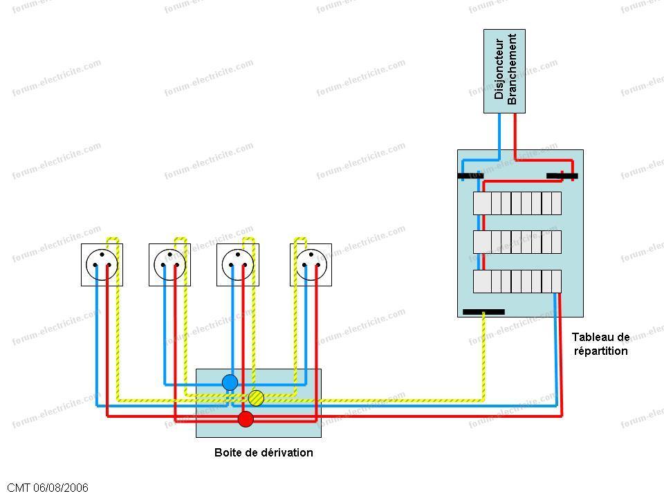 Schéma électrique branchement prises