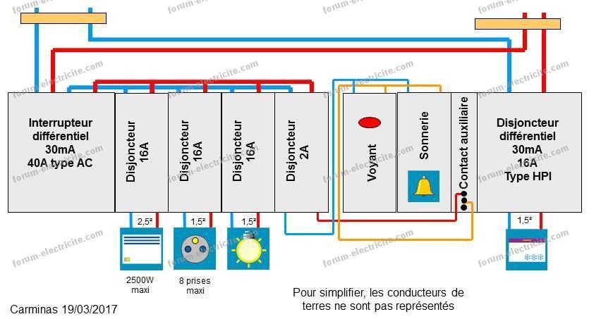 schéma électrique forum électricité