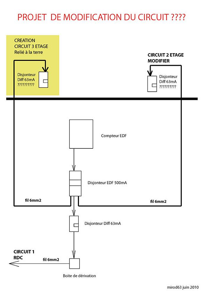 creation compteur edf affordable quelque soit votre type le prestataire duenedis suefforcera de. Black Bedroom Furniture Sets. Home Design Ideas
