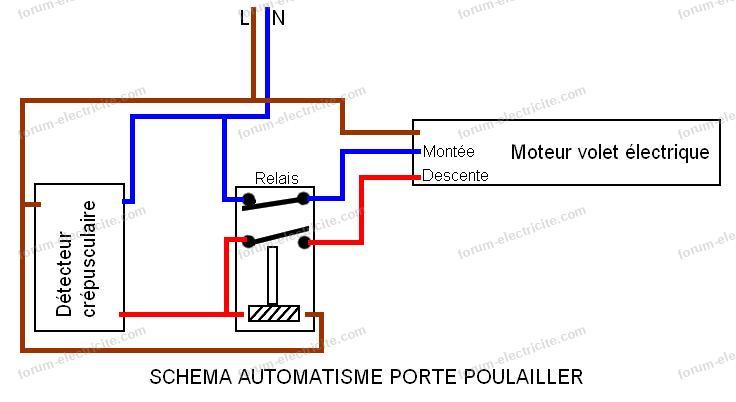 schéma électrique poulailler