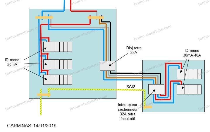 Forum lectricit conseils installation tableau lectrique secondaire 3 arriv es - Tableau electrique secondaire ...