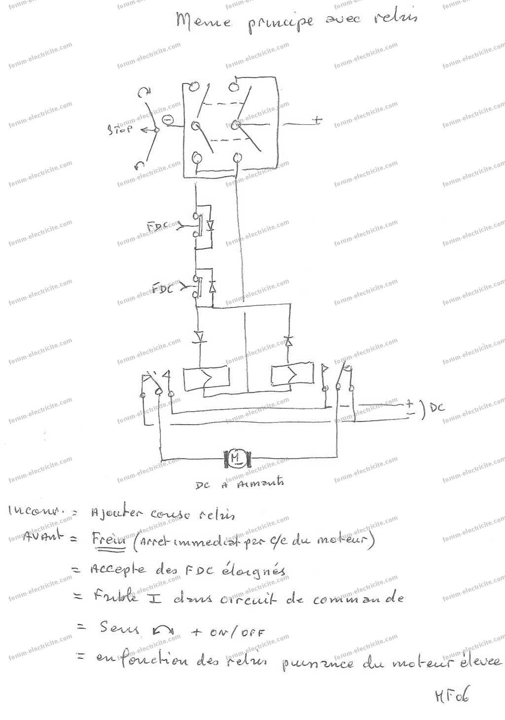 schéma électronique moteur de portail