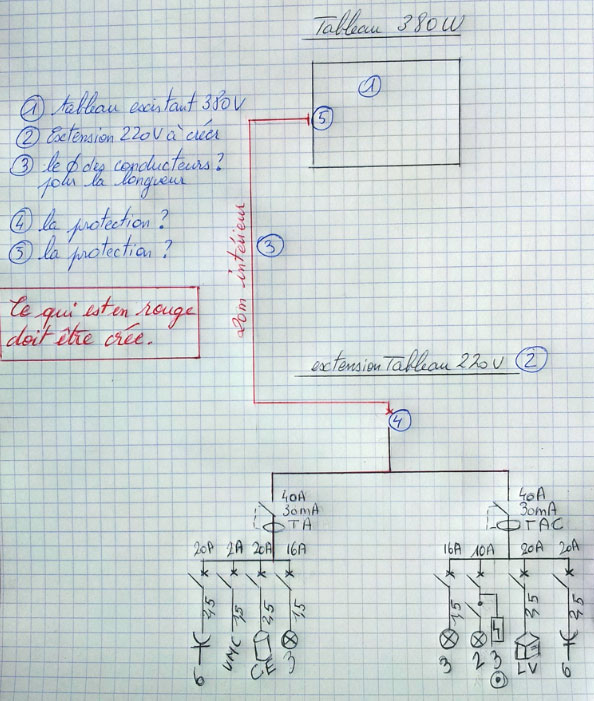 schema extension tableau electique