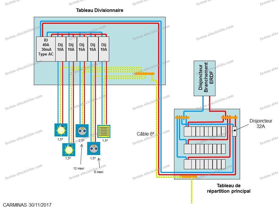 schéma extension tableau électrique
