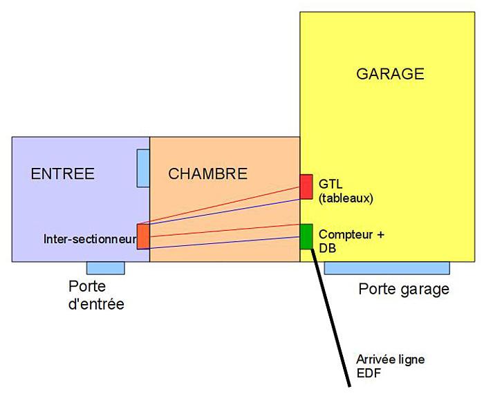 questions bricolage installation lectricit poser un tableau lectrique dans un garage. Black Bedroom Furniture Sets. Home Design Ideas