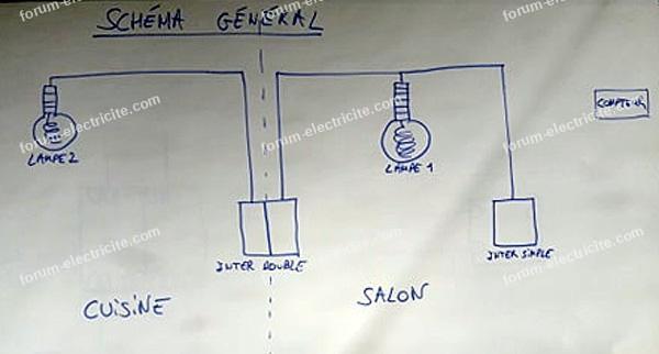 schéma général branchements interrupteur