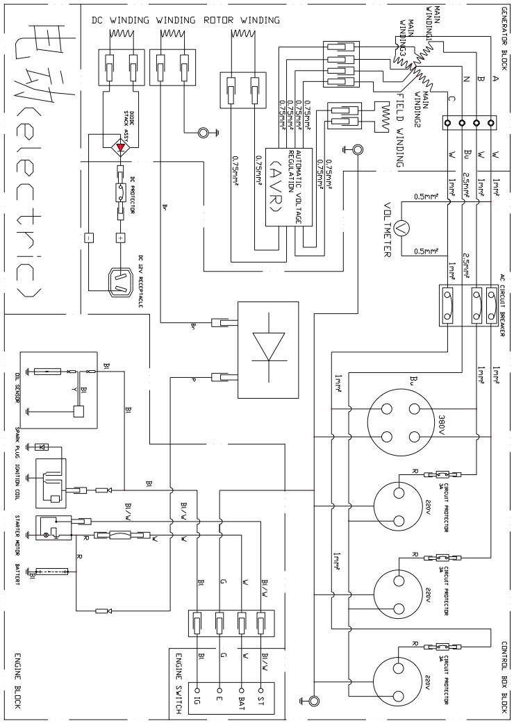 schema generatrice