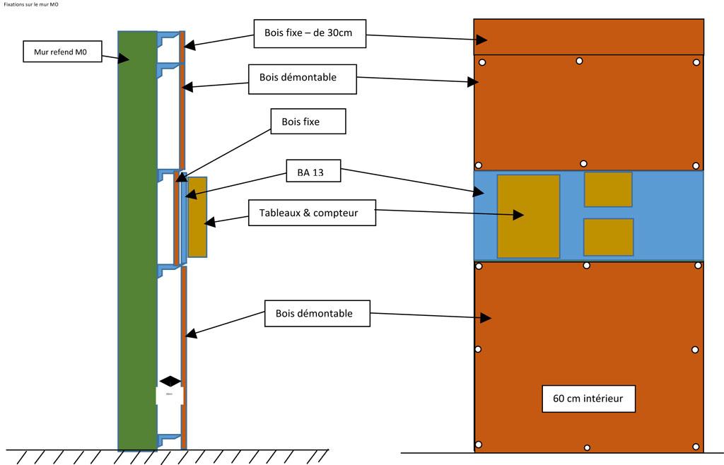internet par cable electrique maison design. Black Bedroom Furniture Sets. Home Design Ideas