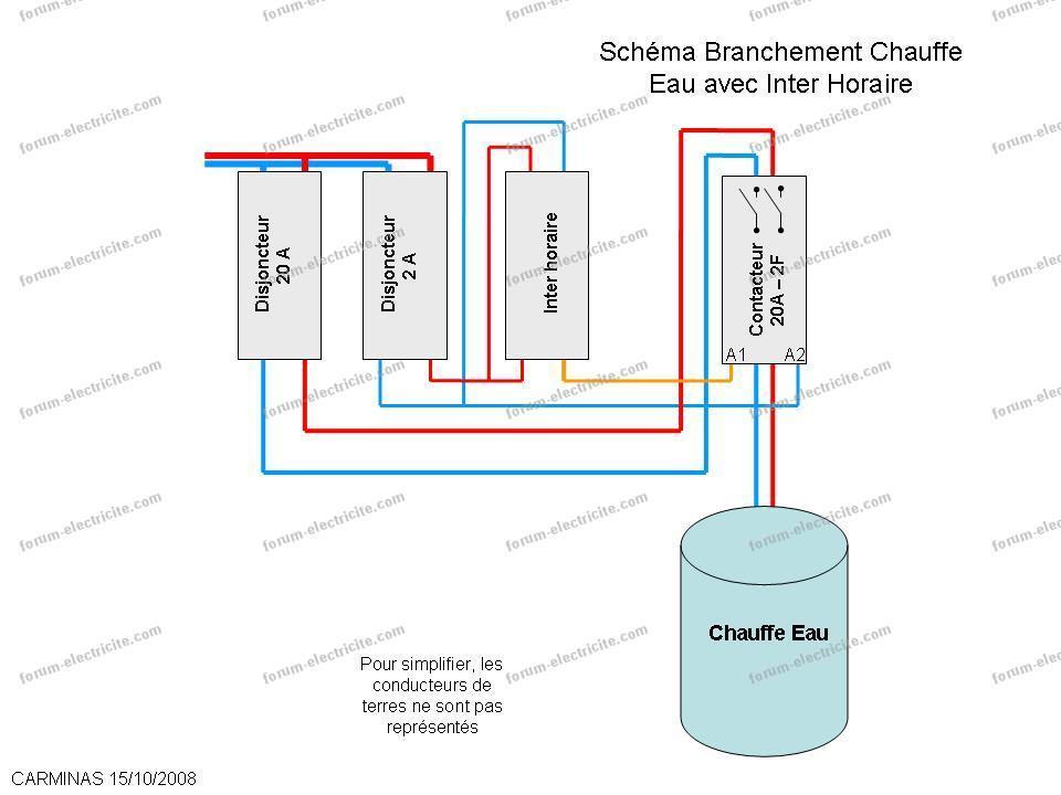 schéma câblage horloge contacteur de puissance cumulus
