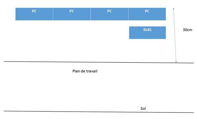 schéma implantation prises électriques et prise RJ45