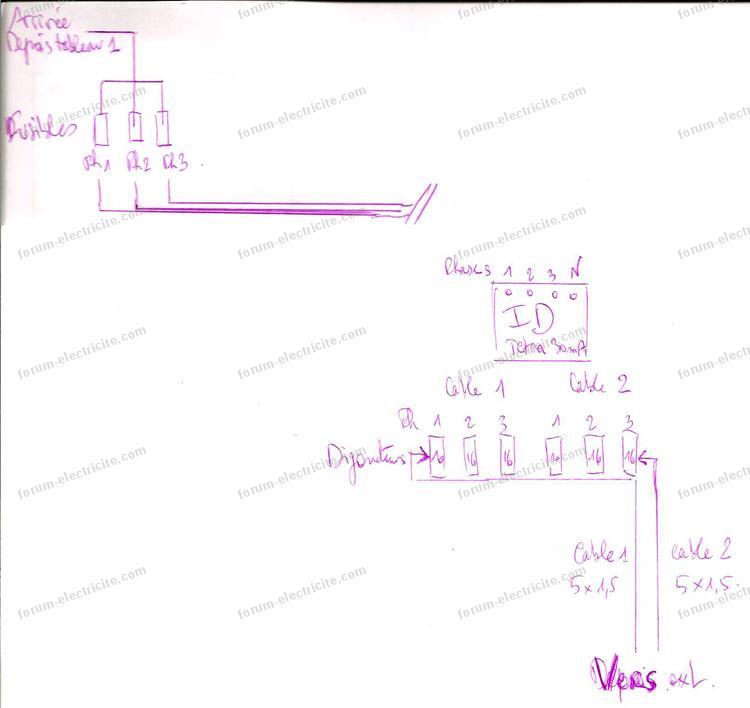 exemple schéma installation tableau divisionnaire