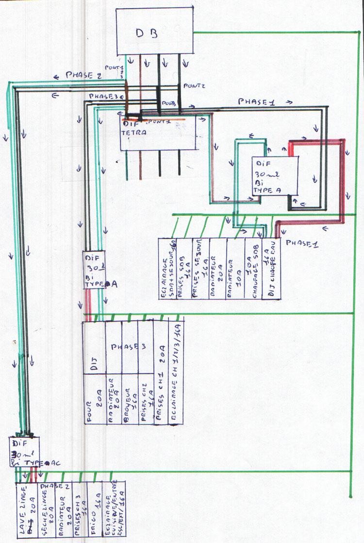Faire construire maison guadeloupe estimation cout travaux for Estimation cout construction maison