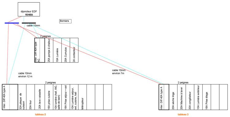 schema installation electrique