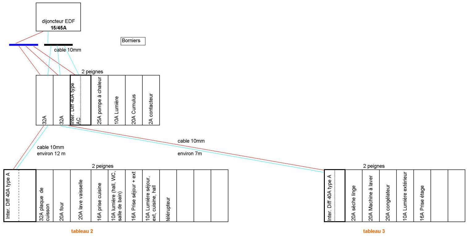 branchement  u00e9lectrique de plusieurs tableaux sch u00e9ma et