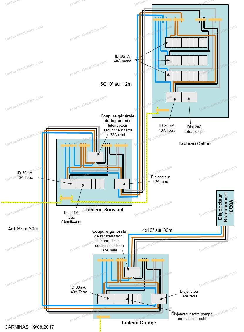schéma installation électrique triphasé