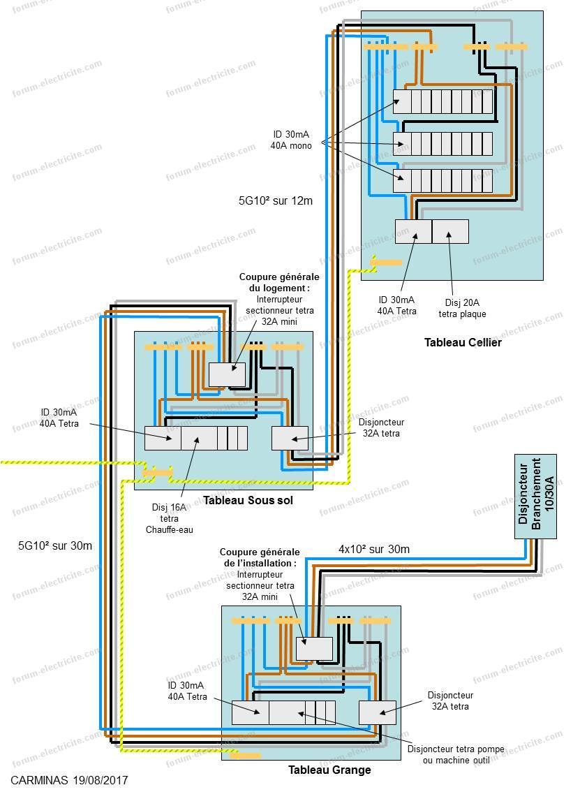 schéma installation électrique triphasé 3