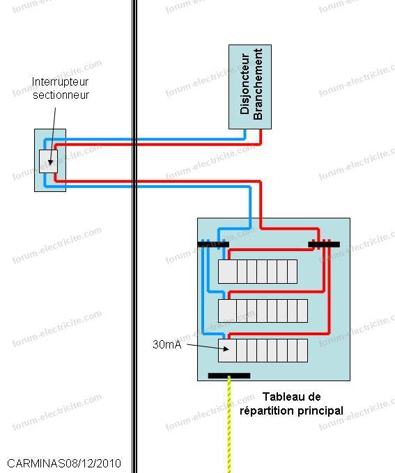 schéma interrupteur coupure d'urgence