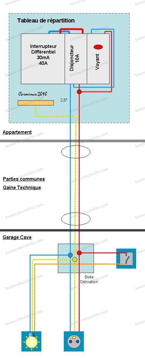 bricovid o forum lectricit comment quiper un garage de lumi re et prise. Black Bedroom Furniture Sets. Home Design Ideas