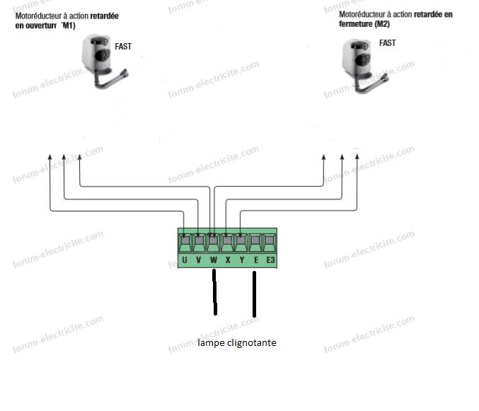 schéma motorisation de portail F7000 carte AZ3