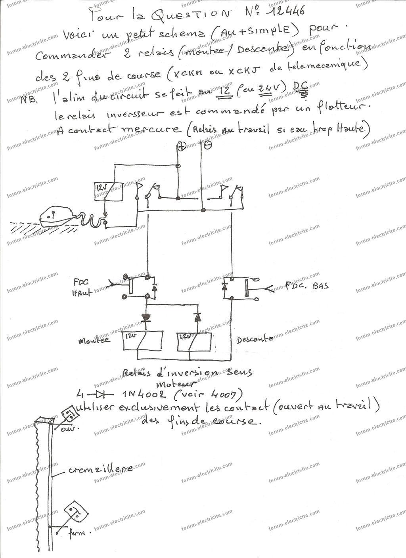 schema niveau vanne automatique