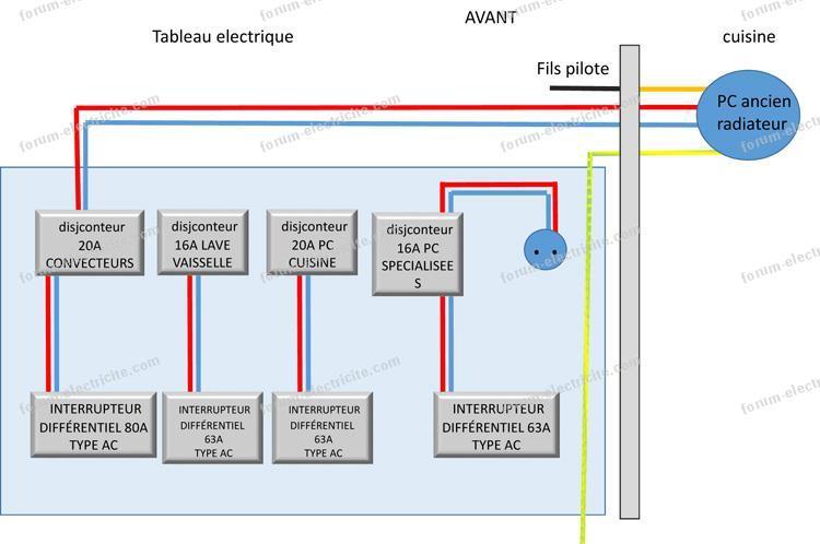schéma pc cuisine tableau électrique