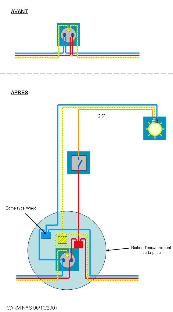 Conseils lectricit brancher une prise lectrique en - Schema electrique prise ...